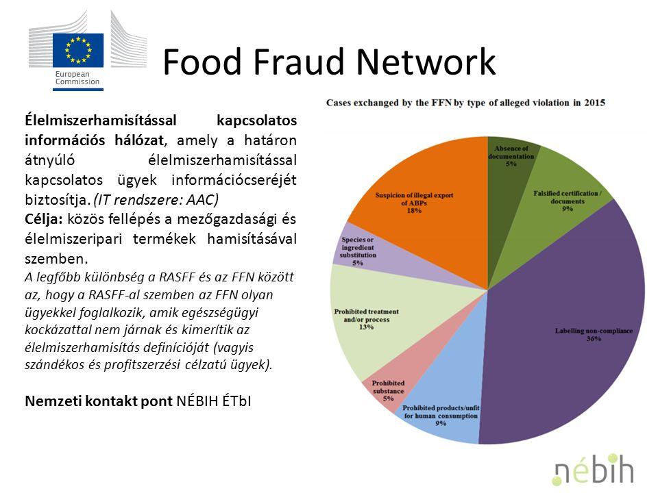 Food Fraud Network Élelmiszerhamisítással kapcsolatos információs hálózat, amely a határon átnyúló élelmiszerhamisítással kapcsolatos ügyek információcseréjét biztosítja.