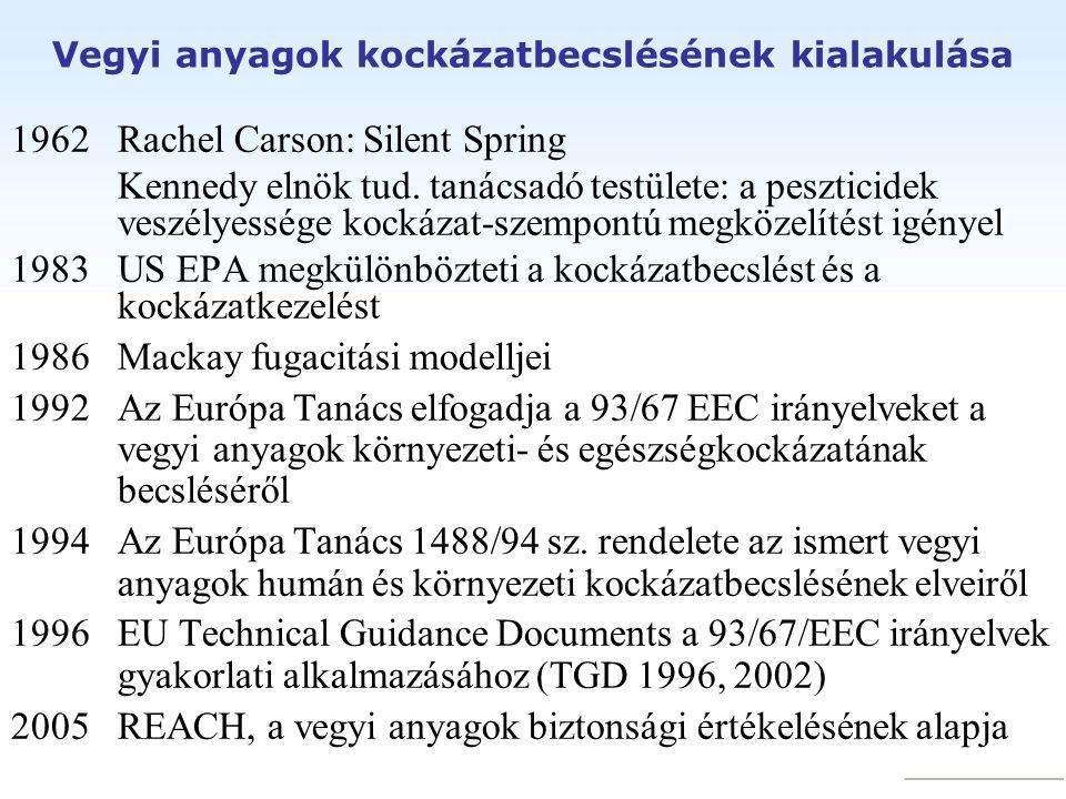 Vegyi anyagok kockázatbecslésének kialakulása 1962 Rachel Carson: Silent Spring Kennedy elnök tud. tanácsadó testülete: a peszticidek veszélyessége ko