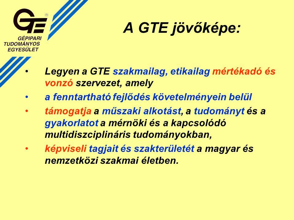 A GTE jövőképe: Legyen a GTE szakmailag, etikailag mértékadó és vonzó szervezet, amely a fenntartható fejlődés követelményein belül támogatja a műszaki alkotást, a tudományt és a gyakorlatot a mérnöki és a kapcsolódó multidiszciplináris tudományokban, képviseli tagjait és szakterületét a magyar és nemzetközi szakmai életben.