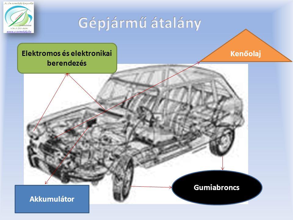 Gumiabroncs Akkumulátor Elektromos és elektronikai berendezés Kenőolaj