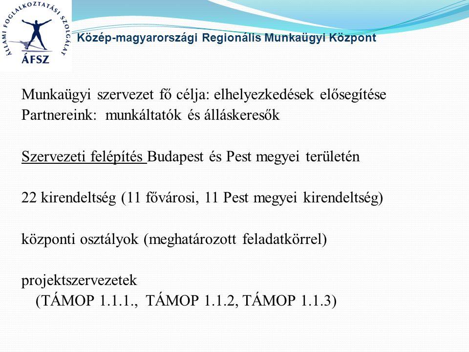 Munkaügyi szervezet fő célja: elhelyezkedések elősegítése Partnereink: munkáltatók és álláskeresők Szervezeti felépítés Budapest és Pest megyei terüle