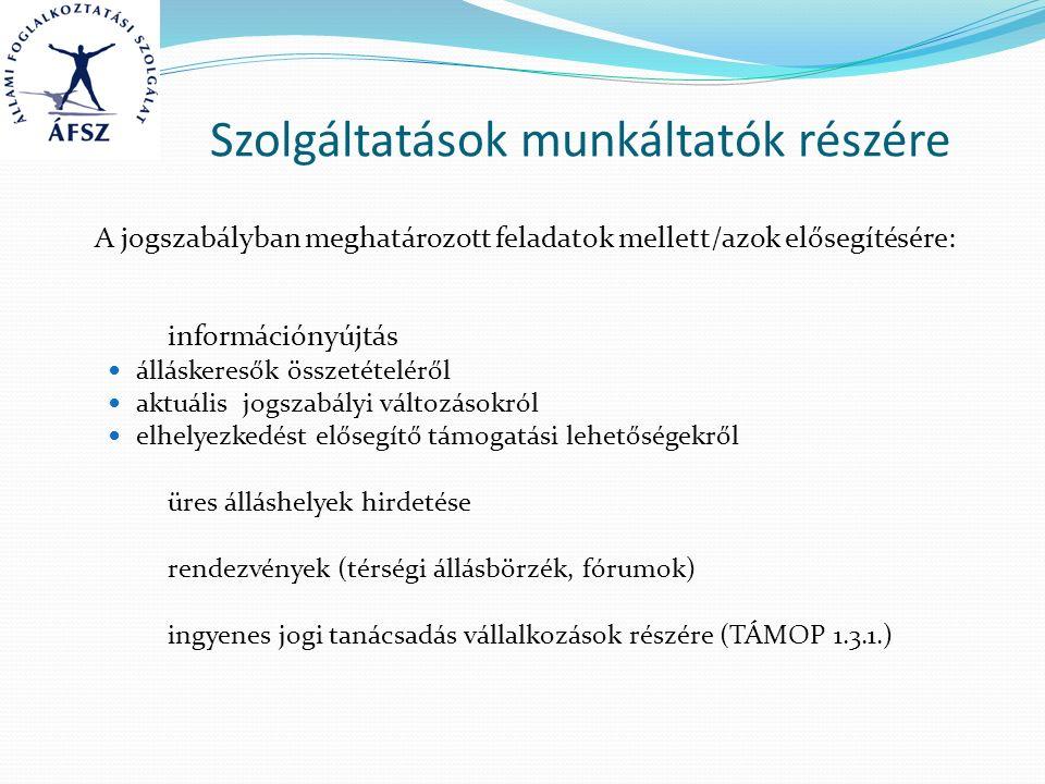Szolgáltatások munkáltatók részére A jogszabályban meghatározott feladatok mellett/azok elősegítésére: információnyújtás álláskeresők összetételéről a