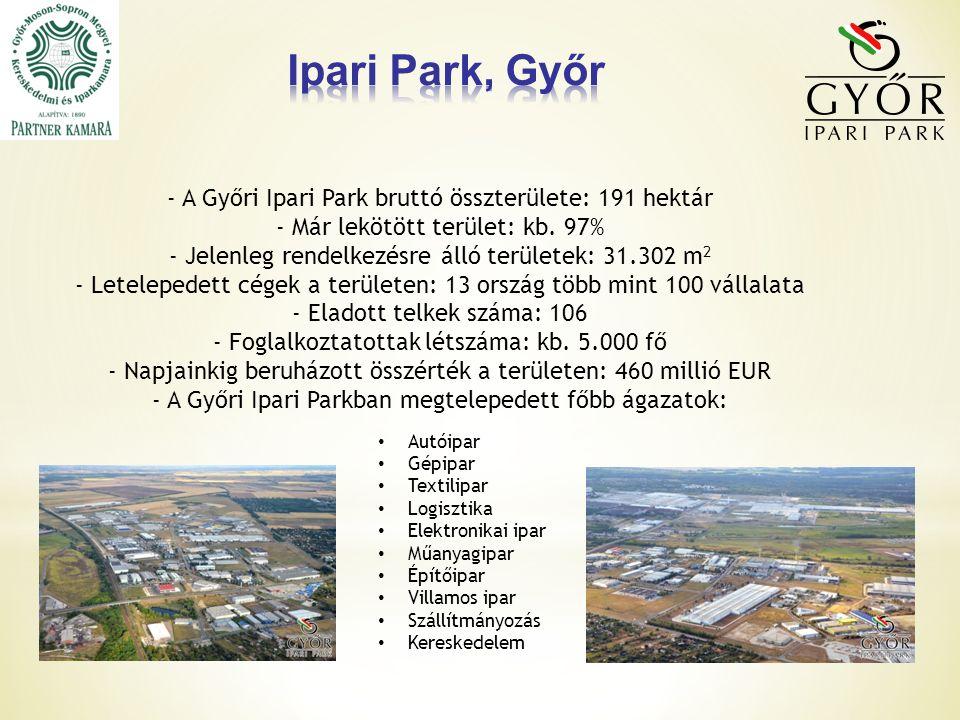 - A Győri Ipari Park bruttó összterülete: 191 hektár - Már lekötött terület: kb.