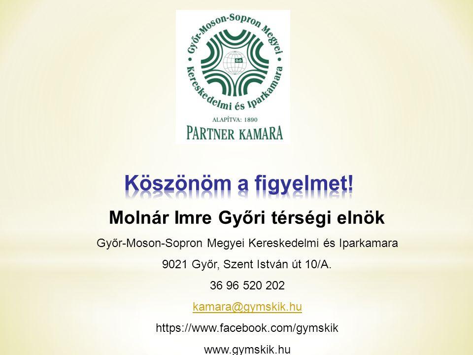 Molnár Imre Győri térségi elnök Győr-Moson-Sopron Megyei Kereskedelmi és Iparkamara 9021 Győr, Szent István út 10/A.