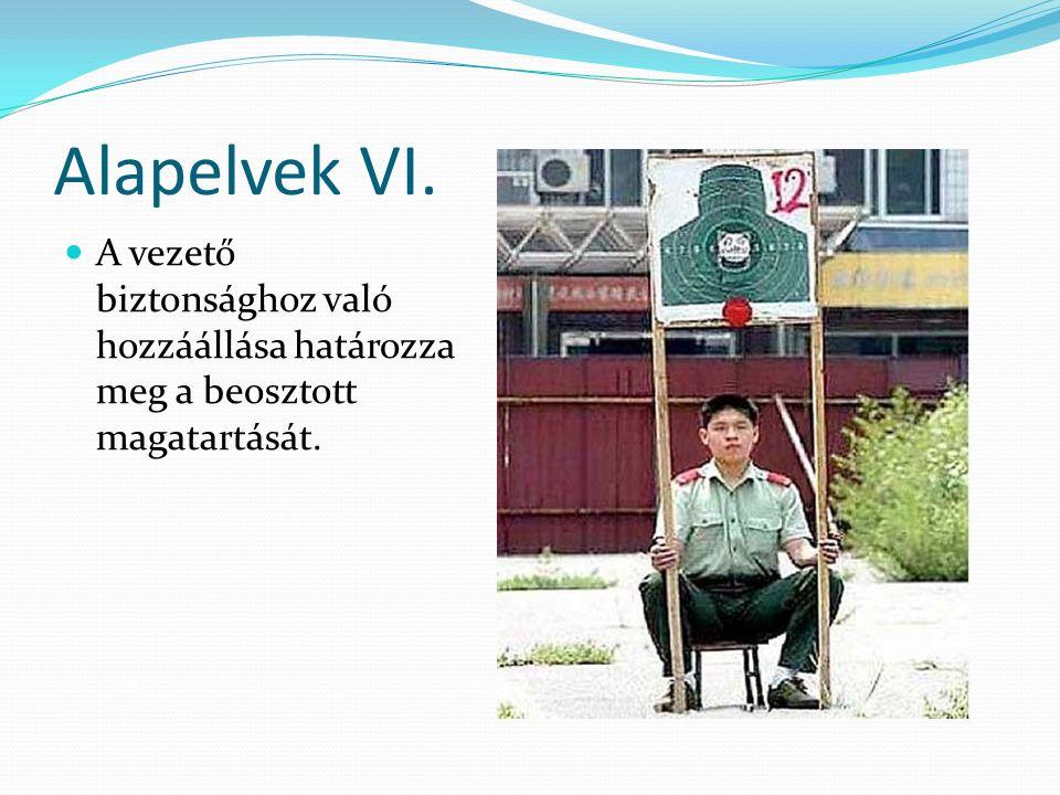 Alapelvek VI. A vezető biztonsághoz való hozzáállása határozza meg a beosztott magatartását.