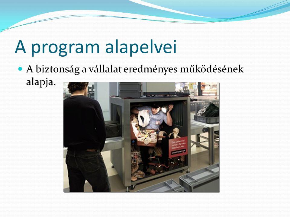 A program alapelvei A biztonság a vállalat eredményes működésének alapja.