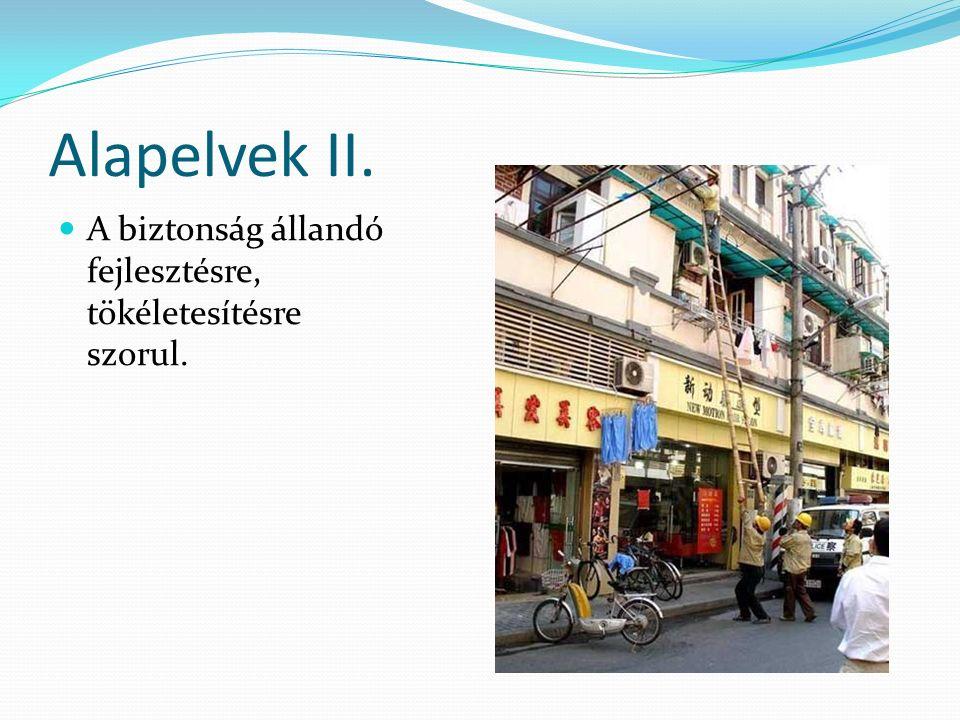 Alapelvek II. A biztonság állandó fejlesztésre, tökéletesítésre szorul.