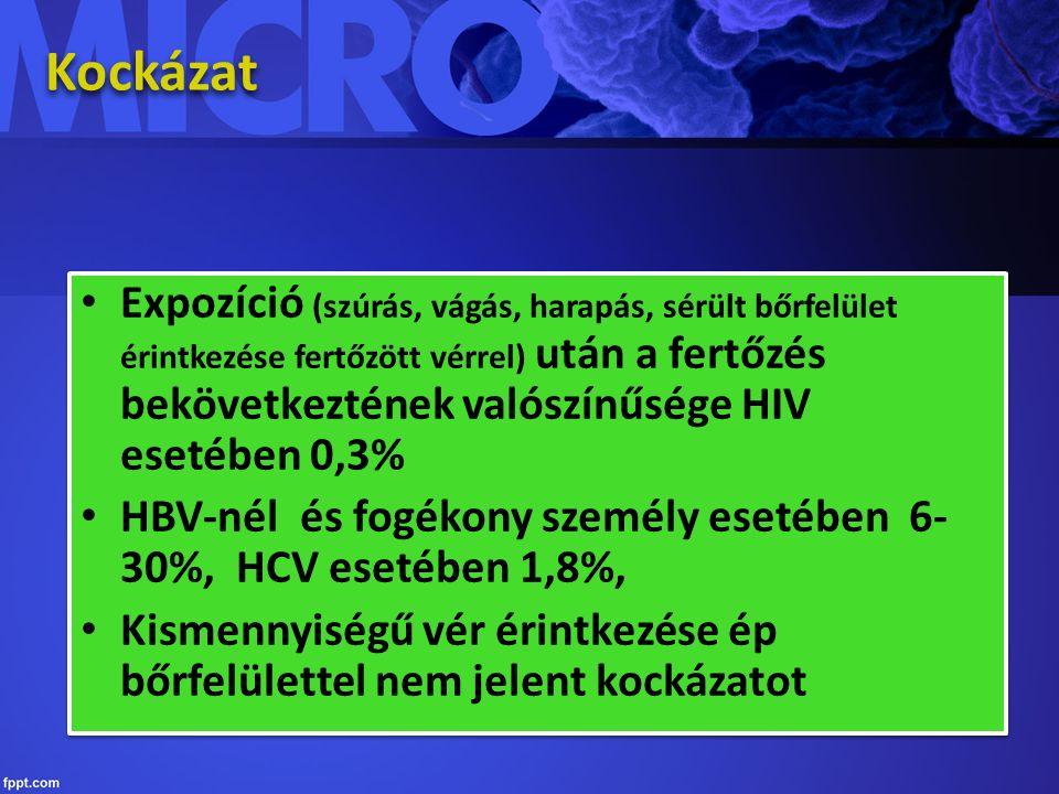 Kockázat Expozíció (szúrás, vágás, harapás, sérült bőrfelület érintkezése fertőzött vérrel) után a fertőzés bekövetkeztének valószínűsége HIV esetében 0,3% HBV-nél és fogékony személy esetében 6- 30%, HCV esetében 1,8%, Kismennyiségű vér érintkezése ép bőrfelülettel nem jelent kockázatot Expozíció (szúrás, vágás, harapás, sérült bőrfelület érintkezése fertőzött vérrel) után a fertőzés bekövetkeztének valószínűsége HIV esetében 0,3% HBV-nél és fogékony személy esetében 6- 30%, HCV esetében 1,8%, Kismennyiségű vér érintkezése ép bőrfelülettel nem jelent kockázatot