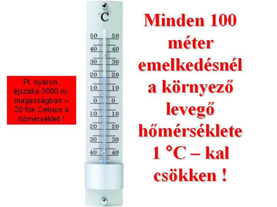 A kihűlés lassítása a testfelület csökkentésével (a sugárzásos hőveszteség csökkentése )