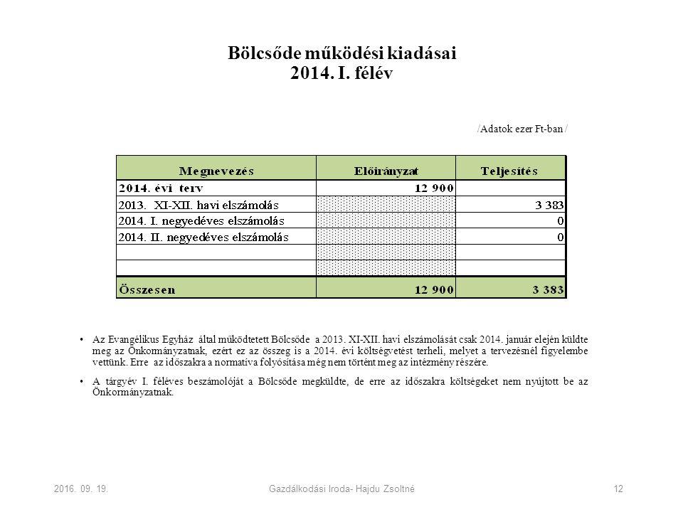 Bölcsőde működési kiadásai 2014. I. félév Az Evangélikus Egyház által működtetett Bölcsőde a 2013. XI-XII. havi elszámolását csak 2014. január elején