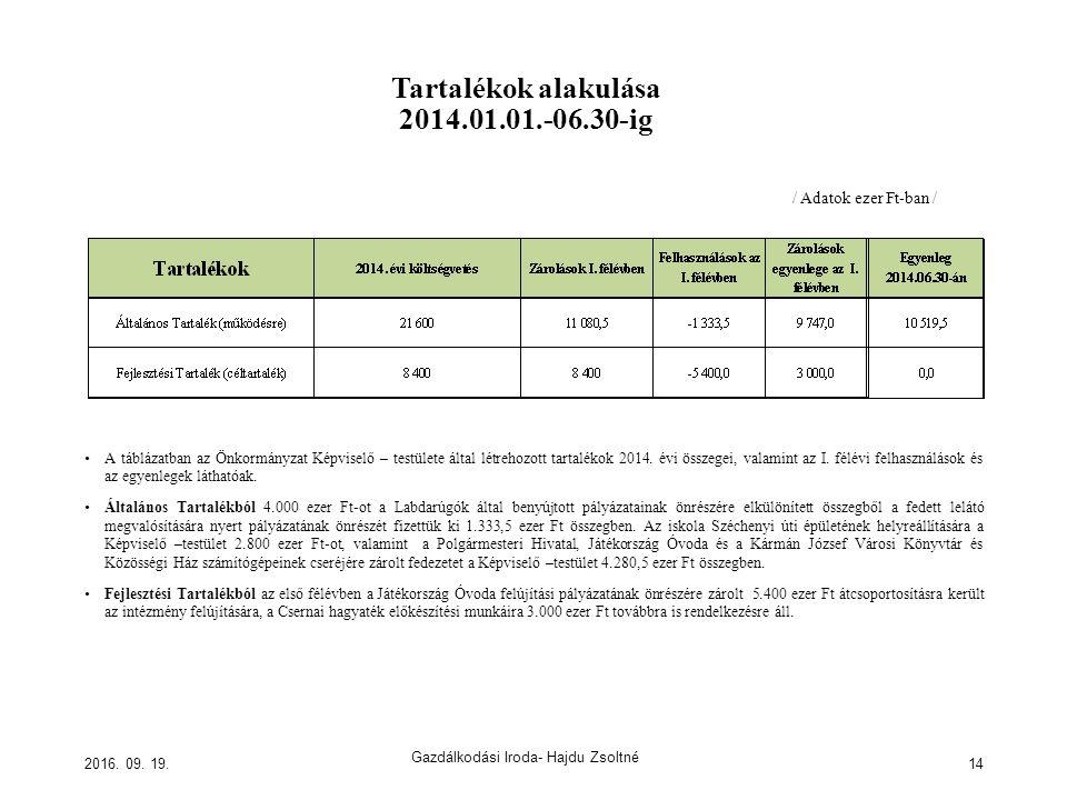 Tartalékok alakulása 2014.01.01.-06.30-ig A táblázatban az Önkormányzat Képviselő – testülete által létrehozott tartalékok 2014. évi összegei, valamin