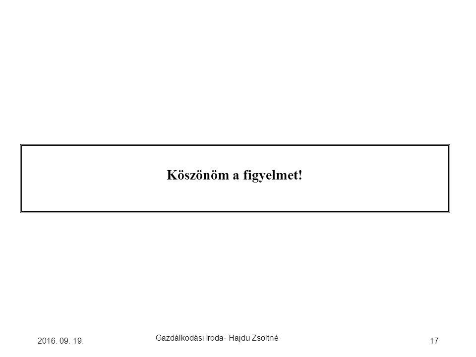 Köszönöm a figyelmet! 2016. 09. 19. Gazdálkodási Iroda- Hajdu Zsoltné 17