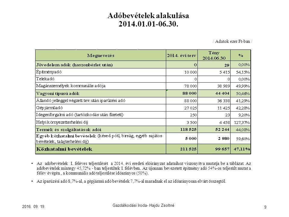 Adóbevételek alakulása 2014.01.01-06.30. Az adóbevételek I. féléves teljesülését a 2014. évi eredeti előirányzat adataihoz viszonyítva mutatja be a tá