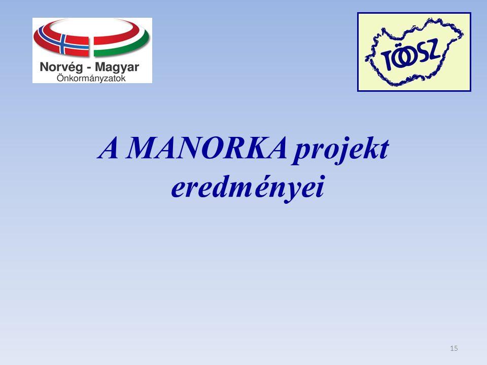 A MANORKA projekt eredményei 15