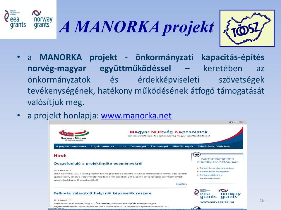 A MANORKA projekt a MANORKA projekt - önkormányzati kapacitás-építés norvég‐magyar együttműködéssel – keretében az önkormányzatok és érdekképviseleti szövetségek tevékenységének, hatékony működésének átfogó támogatását valósítjuk meg.