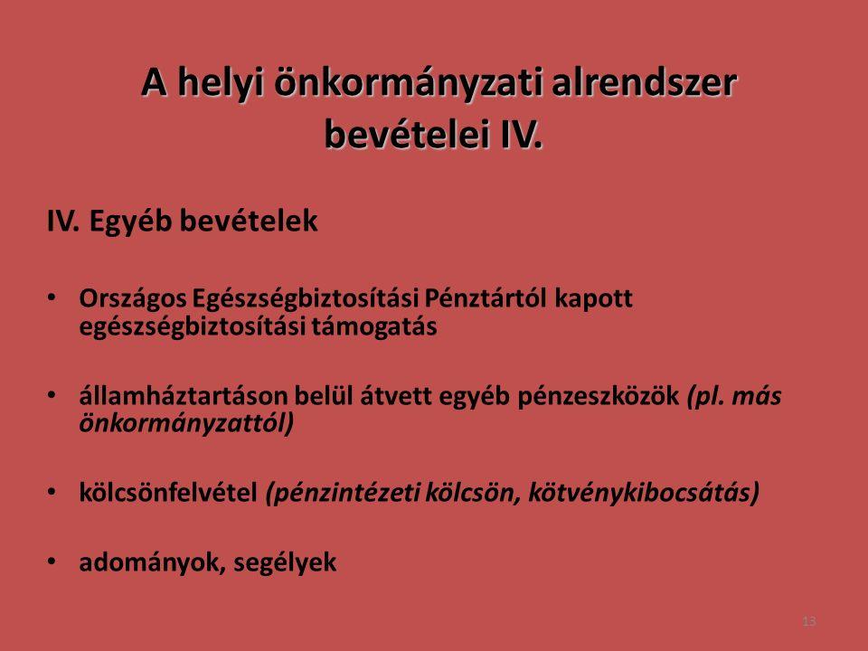 13 A helyi önkormányzati alrendszer bevételei IV. A helyi önkormányzati alrendszer bevételei IV.
