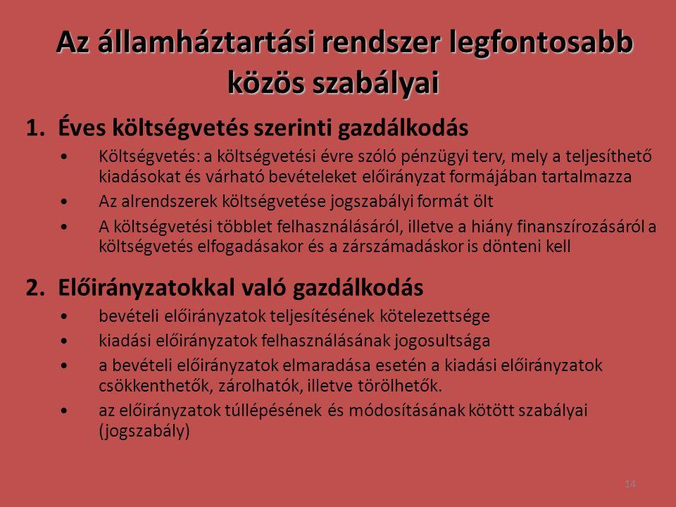 14 Az államháztartási rendszer legfontosabb közös szabályai Az államháztartási rendszer legfontosabb közös szabályai 1.