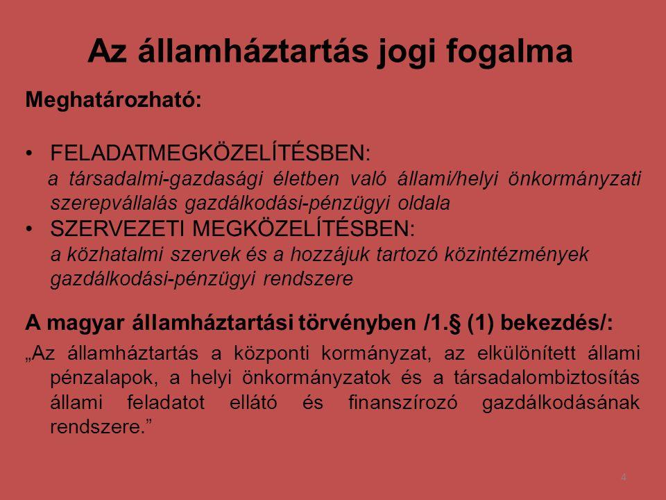 """4 Az államháztartás jogi fogalma Meghatározható: FELADATMEGKÖZELÍTÉSBEN: a társadalmi-gazdasági életben való állami/helyi önkormányzati szerepvállalás gazdálkodási-pénzügyi oldala SZERVEZETI MEGKÖZELÍTÉSBEN: a közhatalmi szervek és a hozzájuk tartozó közintézmények gazdálkodási-pénzügyi rendszere A magyar államháztartási törvényben /1.§ (1) bekezdés/: """"Az államháztartás a központi kormányzat, az elkülönített állami pénzalapok, a helyi önkormányzatok és a társadalombiztosítás állami feladatot ellátó és finanszírozó gazdálkodásának rendszere."""