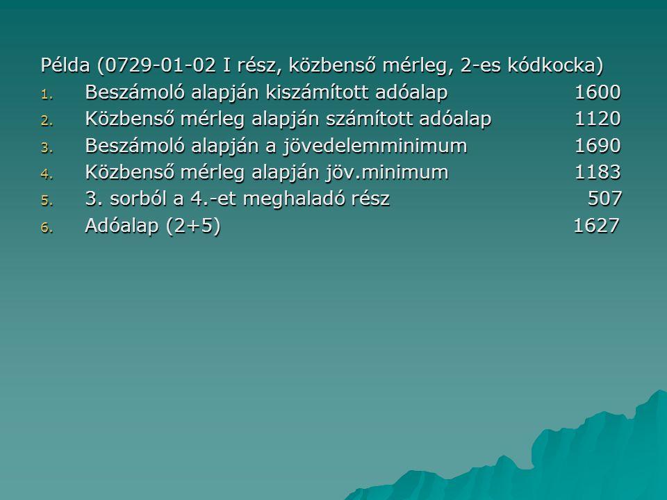Példa (0729-01-02 I rész, közbenső mérleg, 2-es kódkocka) 1. Beszámoló alapján kiszámított adóalap1600 2. Közbenső mérleg alapján számított adóalap112