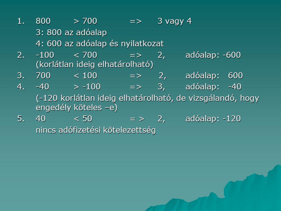 1.800> 700=>3 vagy 4 3: 800 az adóalap 4: 600 az adóalap és nyilatkozat 2.-100 2, adóalap: -600 (korlátlan ideig elhatárolható) 3.700 2,adóalap: 600 4