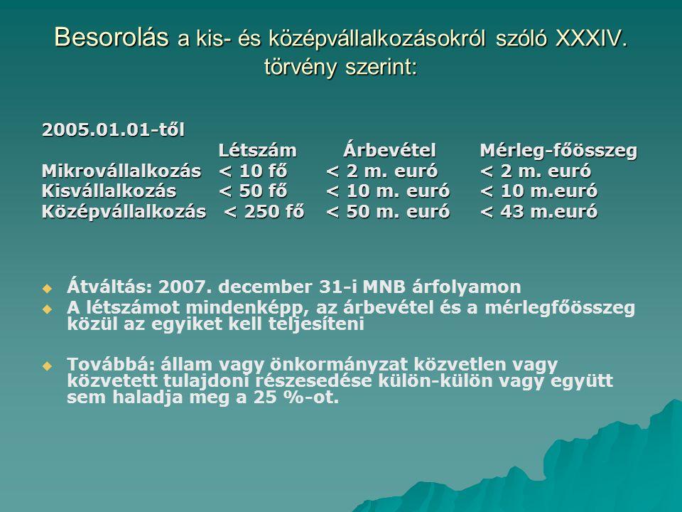 Besorolás a kis- és középvállalkozásokról szóló XXXIV. törvény szerint: 2005.01.01-től Létszám Árbevétel Mérleg-főösszeg Létszám Árbevétel Mérleg-főös