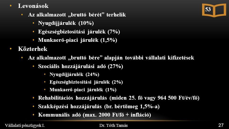 """Dr. Tóth Tamás Vállalati pénzügyek I. 27 Levonások Az alkalmazott """"bruttó bérét"""" terhelik Nyugdíjjárulék (10%) Egészségbiztosítási járulék (7%) Munkae"""