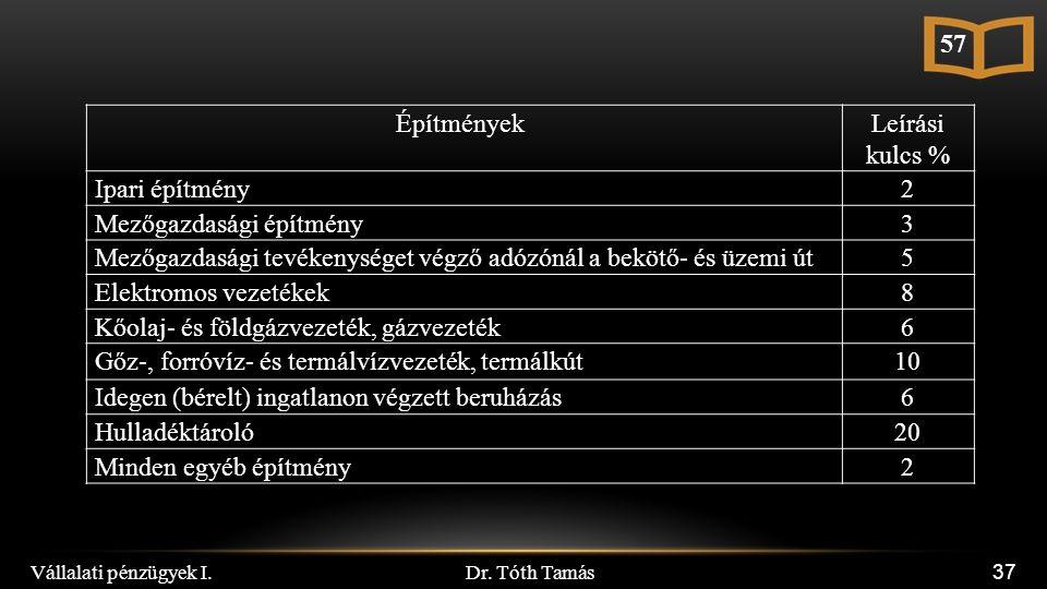 Dr. Tóth Tamás Vállalati pénzügyek I. 37 ÉpítményekLeírási kulcs % Ipari építmény2 Mezőgazdasági építmény3 Mezőgazdasági tevékenységet végző adózónál