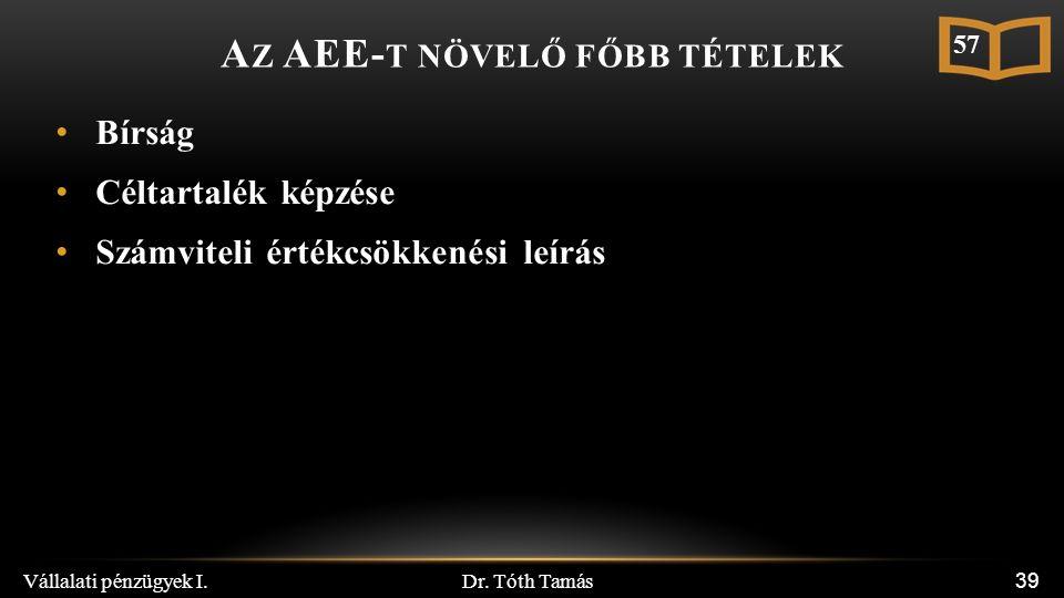 Dr. Tóth Tamás Vállalati pénzügyek I. 39 A Z AEE- T NÖVELŐ FŐBB TÉTELEK Bírság Céltartalék képzése Számviteli értékcsökkenési leírás 57