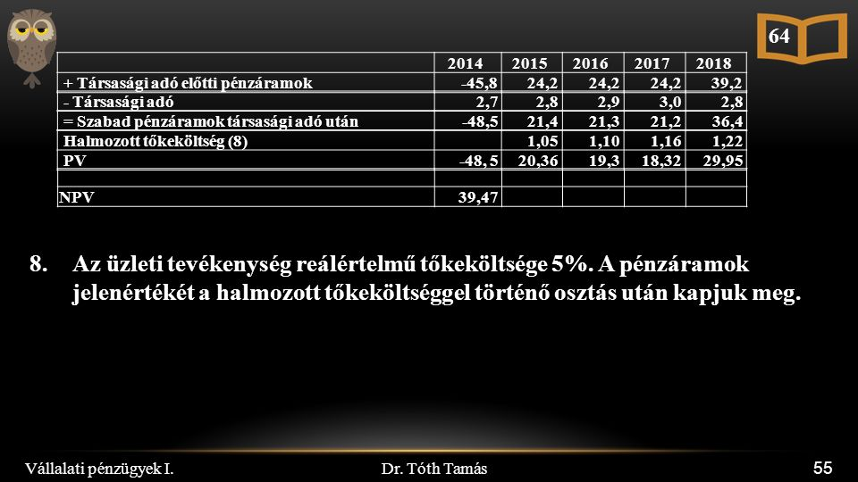 Dr. Tóth Tamás Vállalati pénzügyek I. 55 20142015201620172018 + Társasági adó előtti pénzáramok-45,824,2 39,2 8.Az üzleti tevékenység reálértelmű tőke