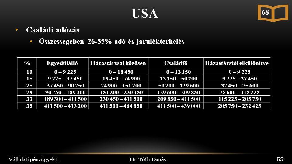 Dr. Tóth Tamás Vállalati pénzügyek I. 65 USA 68 %EgyedülállóHázastárssal közösenCsaládfőHázastárstól elkülönítve 100 – 9 2250 – 18 4500 – 13 1500 – 9