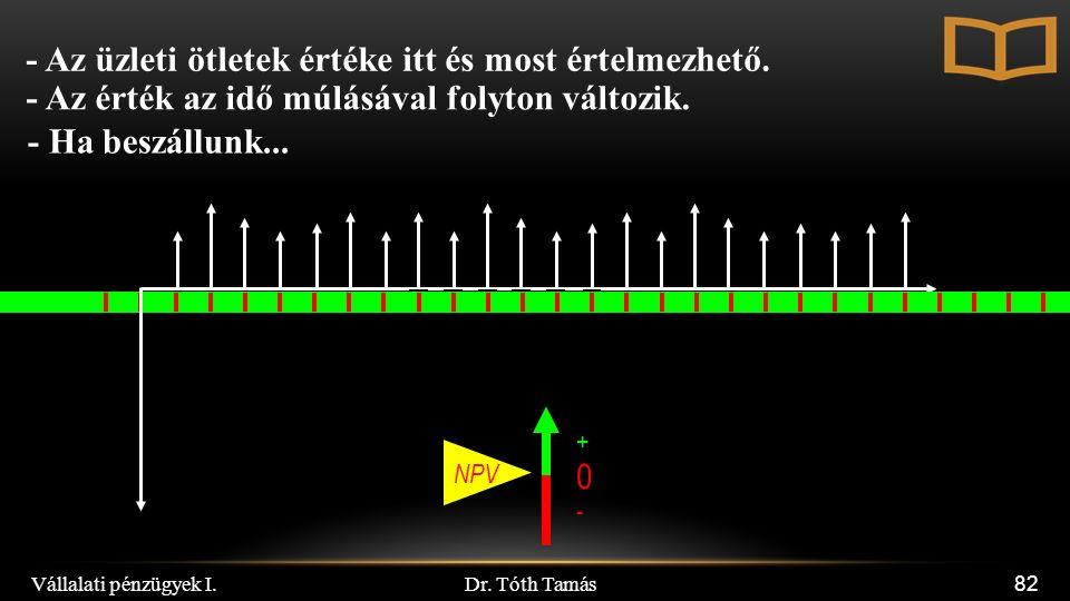 Dr. Tóth Tamás Vállalati pénzügyek I. 82 NPV 0 - + - Az üzleti ötletek értéke itt és most értelmezhető. - Az érték az idő múlásával folyton változik.