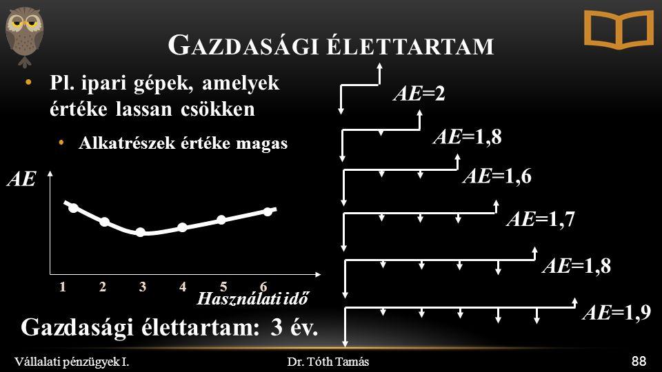 Dr. Tóth Tamás Vállalati pénzügyek I. 88 G AZDASÁGI ÉLETTARTAM Pl. ipari gépek, amelyek értéke lassan csökken Alkatrészek értéke magas AE=2 AE=1,6 AE=