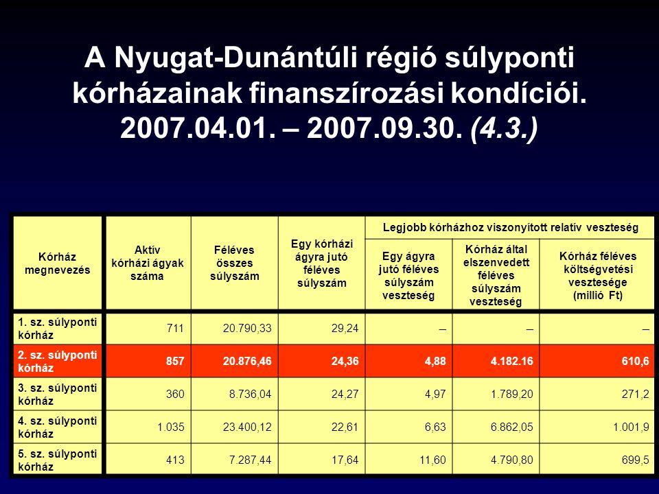 A Nyugat-Dunántúli régió súlyponti kórházainak finanszírozási kondíciói.