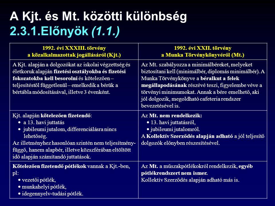 A Kjt.és Mt. közötti különbség 2.3.1.Előnyök (1.1.) 1992.