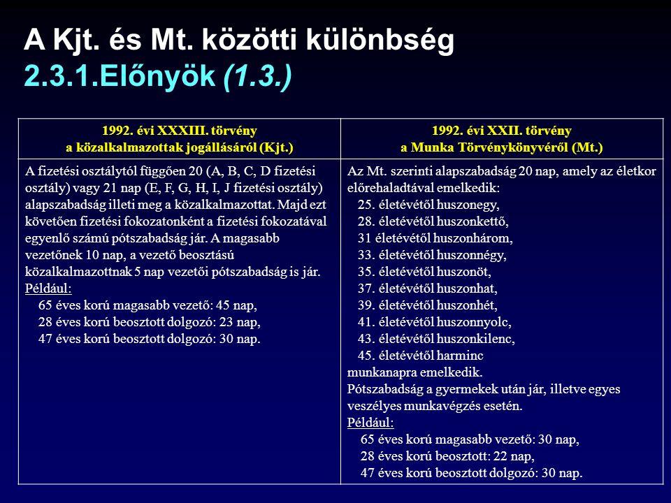 A Kjt.és Mt. közötti különbség 2.3.1.Előnyök (1.3.) 1992.