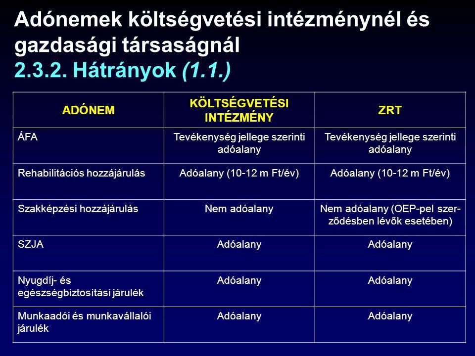 Adónemek költségvetési intézménynél és gazdasági társaságnál 2.3.2.