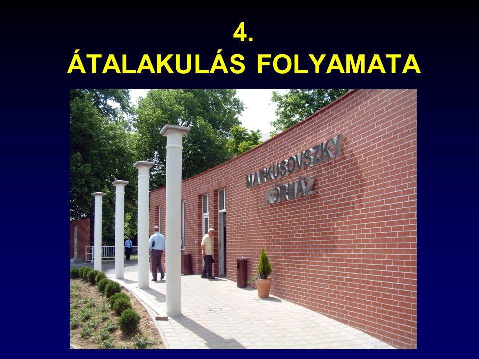 4. ÁTALAKULÁS FOLYAMATA