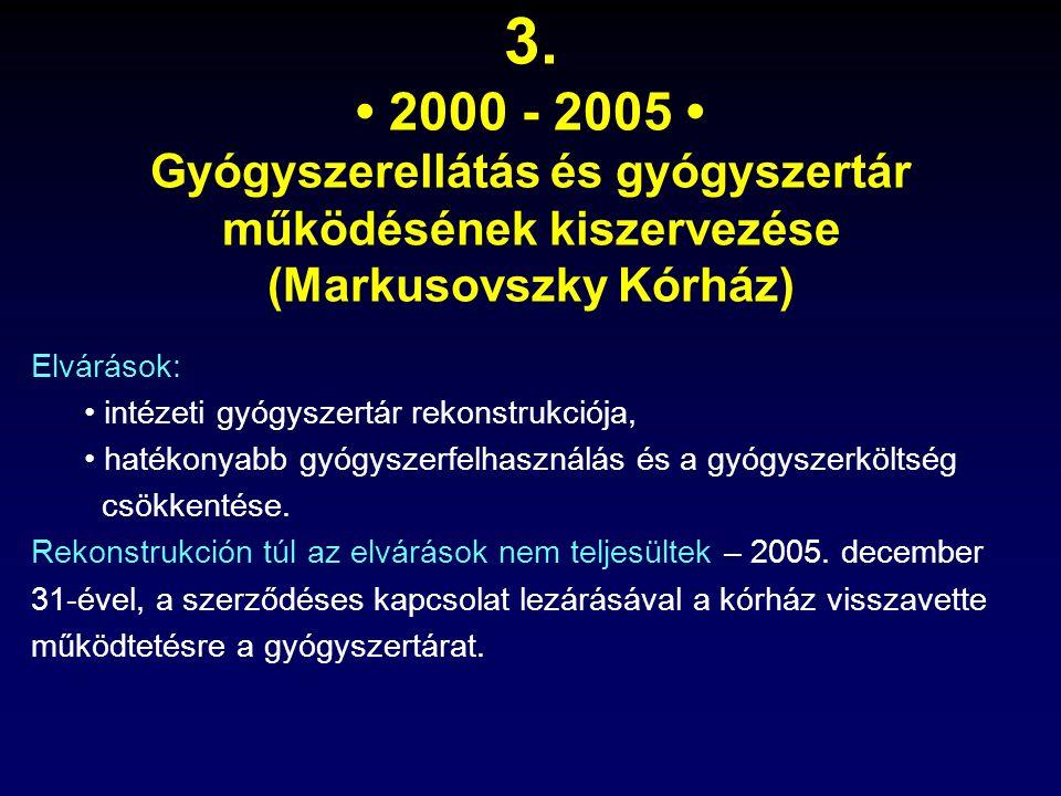 3. 2000 - 2005 Gyógyszerellátás és gyógyszertár működésének kiszervezése (Markusovszky Kórház) Elvárások: intézeti gyógyszertár rekonstrukciója, haték
