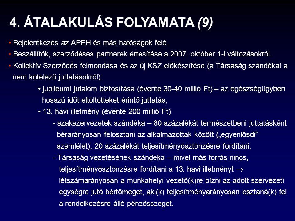 Bejelentkezés az APEH és más hatóságok felé.Beszállítók, szerződéses partnerek értesítése a 2007.