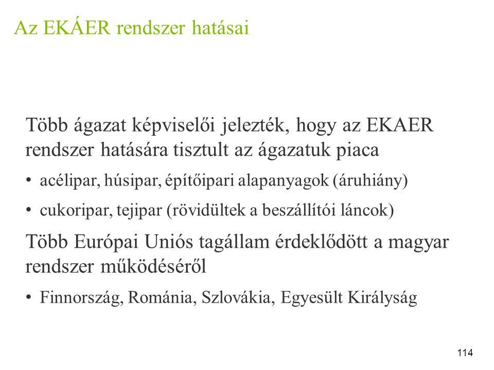 Több ágazat képviselői jelezték, hogy az EKAER rendszer hatására tisztult az ágazatuk piaca acélipar, húsipar, építőipari alapanyagok (áruhiány) cukoripar, tejipar (rövidültek a beszállítói láncok) Több Európai Uniós tagállam érdeklődött a magyar rendszer működéséről Finnország, Románia, Szlovákia, Egyesült Királyság 114 Az EKÁER rendszer hatásai
