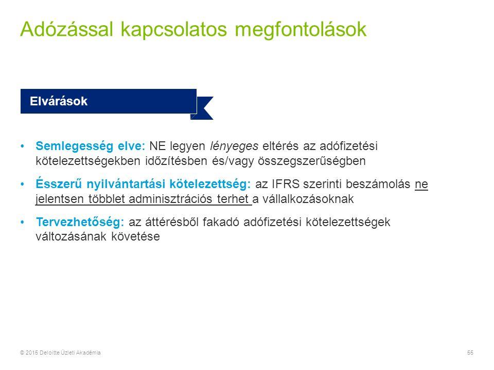 Adózással kapcsolatos megfontolások 55© 2015 Deloitte Üzleti Akadémia Elvárások Semlegesség elve: NE legyen lényeges eltérés az adófizetési kötelezettségekben időzítésben és/vagy összegszerűségben Ésszerű nyilvántartási kötelezettség: az IFRS szerinti beszámolás ne jelentsen többlet adminisztrációs terhet a vállalkozásoknak Tervezhetőség: az áttérésből fakadó adófizetési kötelezettségek változásának követése