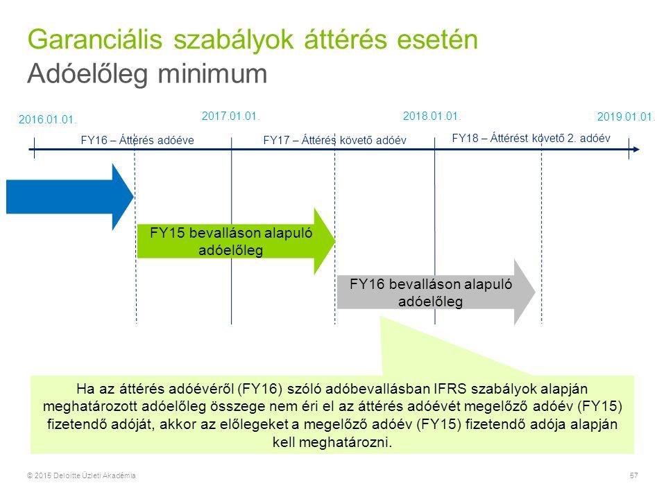 Garanciális szabályok áttérés esetén Adóelőleg minimum 57© 2015 Deloitte Üzleti Akadémia 2017.01.01.