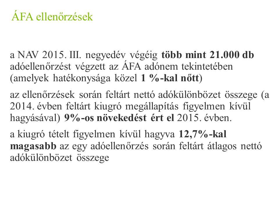 ÁFA ellenőrzések a NAV 2015. III.