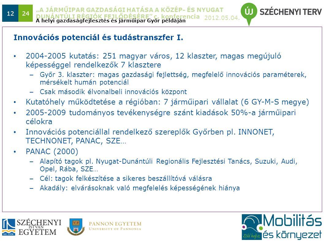 """""""A JÁRMŰIPAR GAZDASÁGI HATÁSA A KÖZÉP- ÉS NYUGAT DUNÁNTÚLI RÉGIÓK FEJLŐDÉSÉRE"""" c. konferencia 2012.05.04. 1224 2004-2005 kutatás: 251 magyar város, 12"""