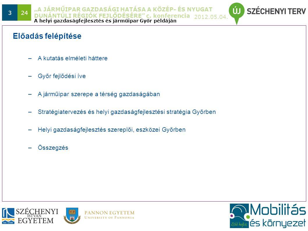 """""""A JÁRMŰIPAR GAZDASÁGI HATÁSA A KÖZÉP- ÉS NYUGAT DUNÁNTÚLI RÉGIÓK FEJLŐDÉSÉRE"""" c. konferencia 2012.05.04. 324 –A kutatás elméleti háttere –Győr fejlőd"""