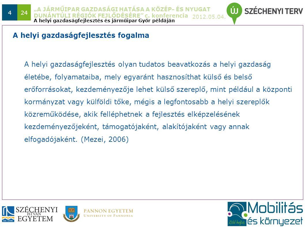 """""""A JÁRMŰIPAR GAZDASÁGI HATÁSA A KÖZÉP- ÉS NYUGAT DUNÁNTÚLI RÉGIÓK FEJLŐDÉSÉRE"""" c. konferencia 2012.05.04. 424 A helyi gazdaságfejlesztés olyan tudatos"""