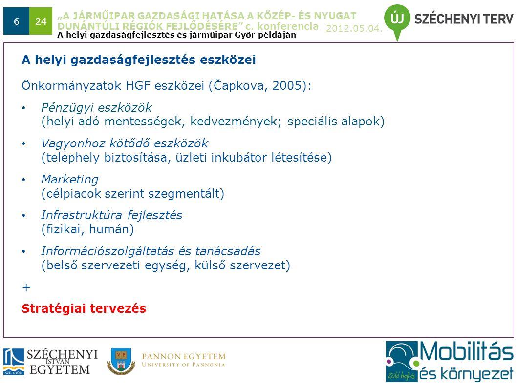 """""""A JÁRMŰIPAR GAZDASÁGI HATÁSA A KÖZÉP- ÉS NYUGAT DUNÁNTÚLI RÉGIÓK FEJLŐDÉSÉRE"""" c. konferencia 2012.05.04. 624 Önkormányzatok HGF eszközei (Čapkova, 20"""
