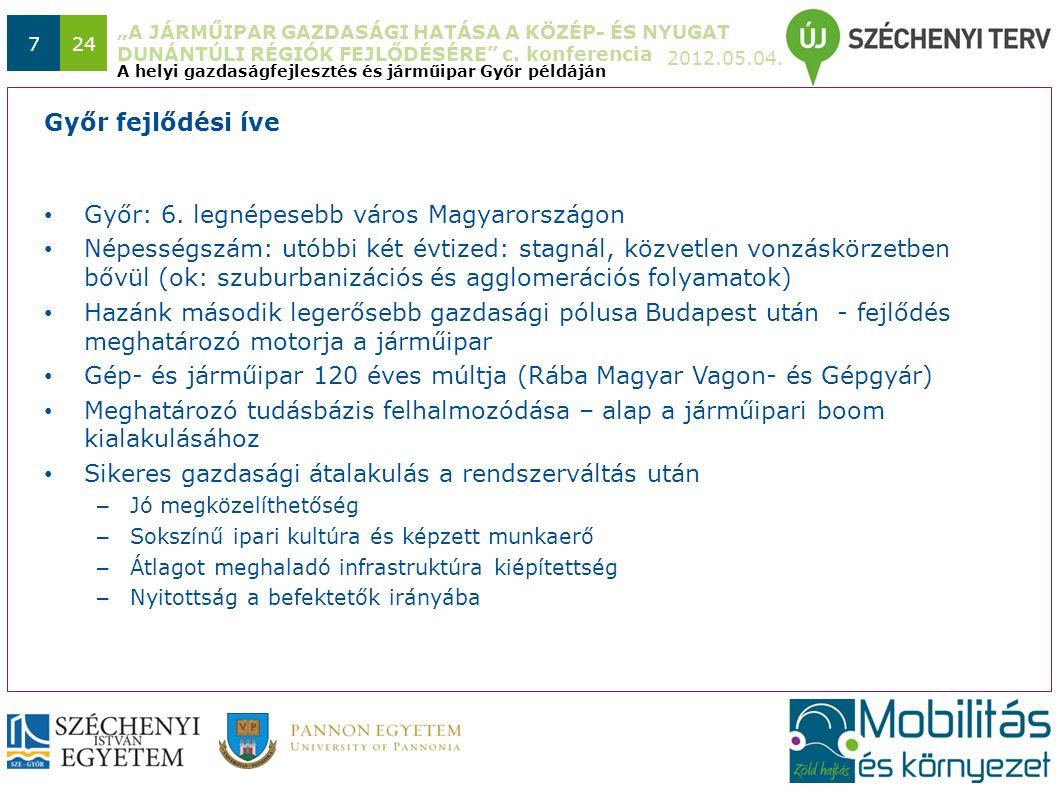 """""""A JÁRMŰIPAR GAZDASÁGI HATÁSA A KÖZÉP- ÉS NYUGAT DUNÁNTÚLI RÉGIÓK FEJLŐDÉSÉRE"""" c. konferencia 2012.05.04. 724 Győr: 6. legnépesebb város Magyarországo"""