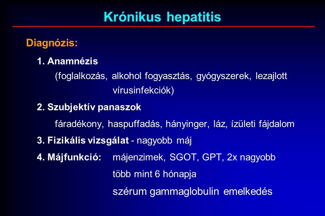 Diagnózis: 1. Anamnézis (foglalkozás, alkohol fogyasztás, gyógyszerek, lezajlott vírusinfekciók) 2.