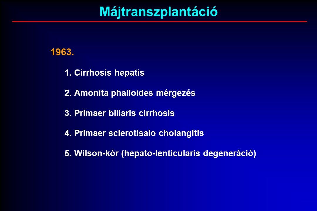 1963. 1. Cirrhosis hepatis 2. Amonita phalloides mérgezés 3.